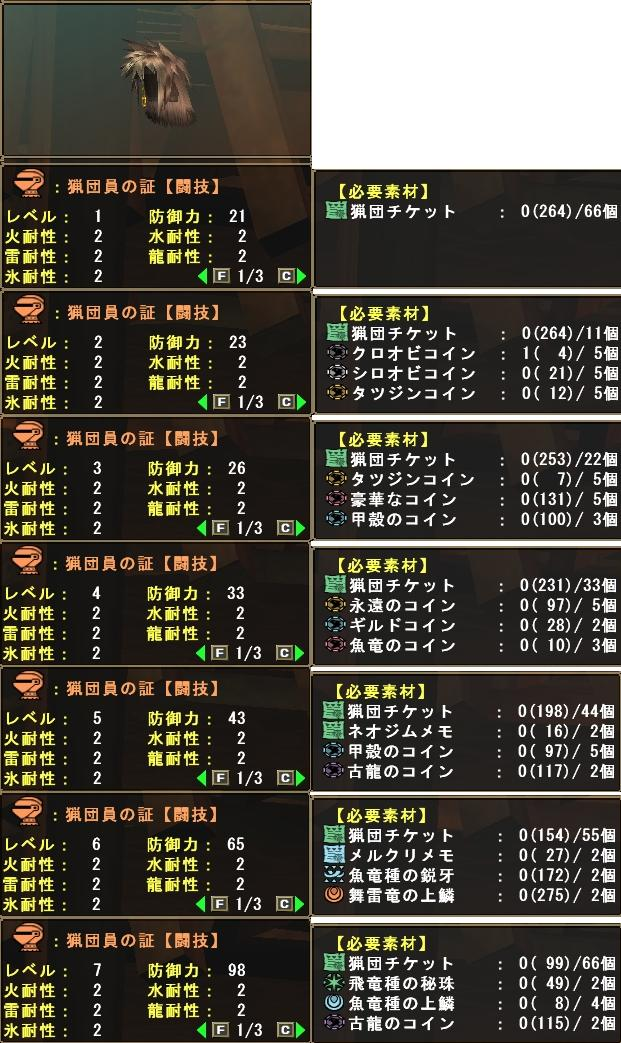 闘技作成→強化