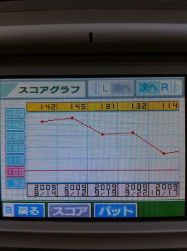110801ゴルフ2