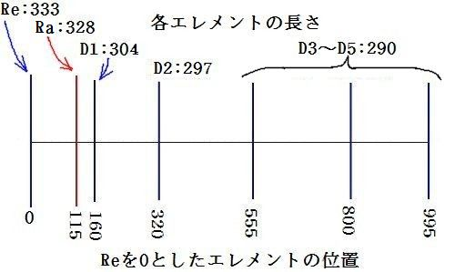 1 寸法図