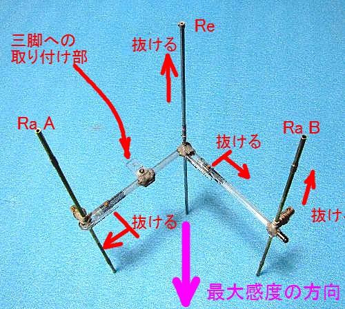 3 エレメント配置の2