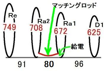 2 4HB9CV寸法