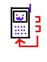 携帯のココ