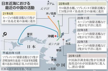 日本近海における最近の中国の活動