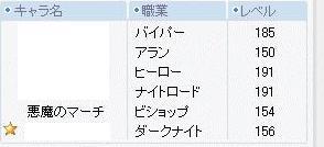 3・7魔獣PT
