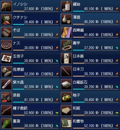 日本交易品イベリア基準価格