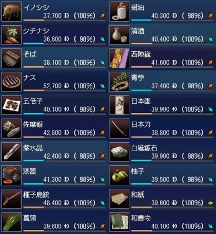 日本交易品バルカン基準価格-カット版