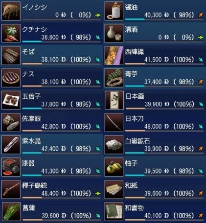 日本交易品近東基準価格-カット版
