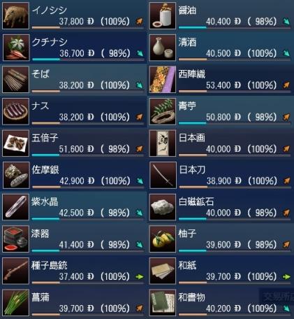日本交易品ネーデルランド基準価格-カット版