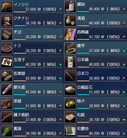 日本交易品北海基準価格-カット版