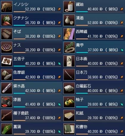 日本交易品ドイツ基準価格-カット版