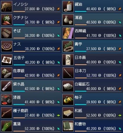 日本交易品ブリテン島基準価格-カット版