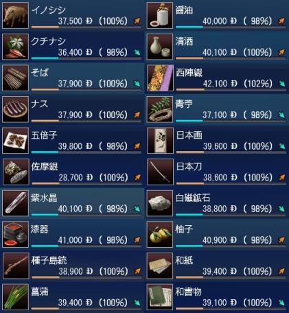 日本交易品カリブ基準価格-カット版
