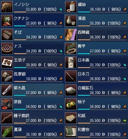 日本交易品中南米東岸基準価格-カット版