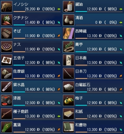 日本交易品オセアニア基準価格-カット版