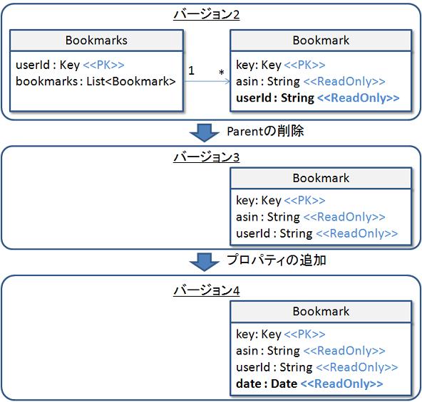 kind_Bookmarks_v_2_3_4.png