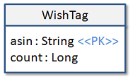 kind_WishTag.png
