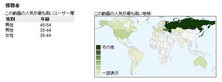 YouTube世界地図