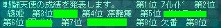 ワ―ヾ(●´∀`●)ノ―イッ