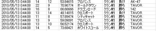 2010y05m13d_095658296.jpg