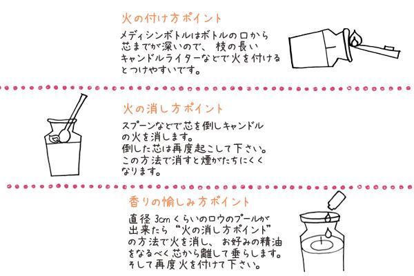 キャンドル付け方・消し方・香り方のコピー