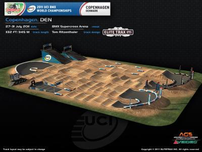 Copenhagen-BMX-Track.jpg