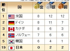 olympic_20100226_1.jpg
