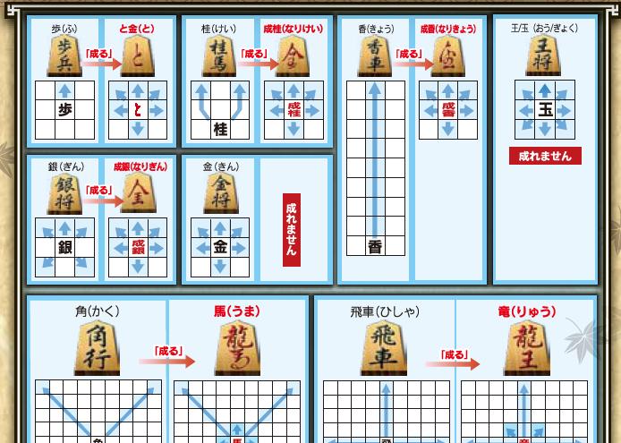 shogikai.png