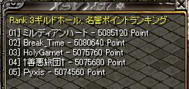 PV11,19順位