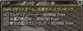 PVランキング12.20