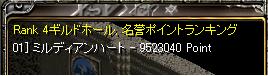 PVランキング12.27