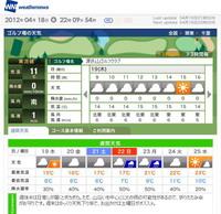 源氏山天気200