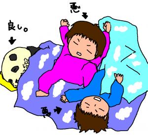 寝相 考→良 ちぐ・涼→悪
