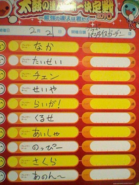 エリア参加者 (2)