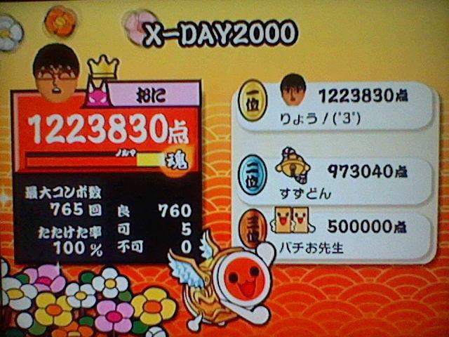 X-DAY2000 Wii
