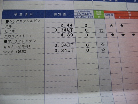 0413KENSA1.jpg