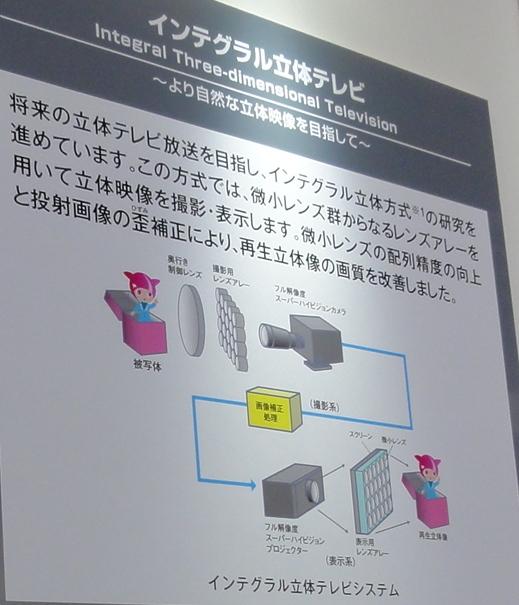 (10_05_31) インテグラル立体テレビ2