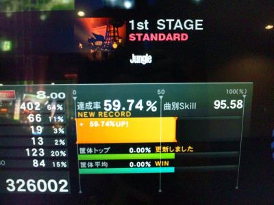 Jungle(EXP B)