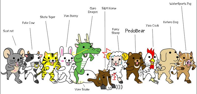Pedobear_and_Friends_by_PedoBear45.jpg