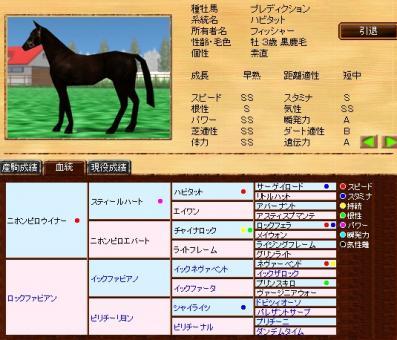 新種牡馬:プレディクション号