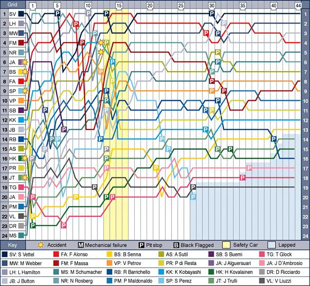 bel-f1-2011-chart.jpg
