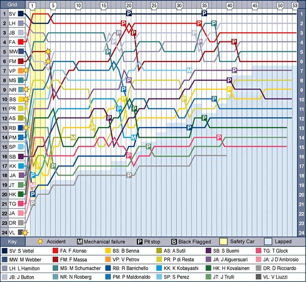 ita-f1-2011-chart.jpg