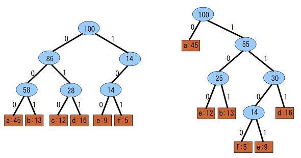 huffman-tree2.jpg