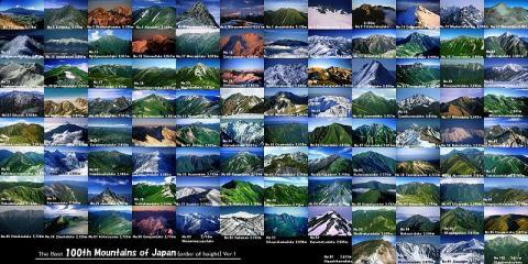 日本百高山_convert_20100701094901