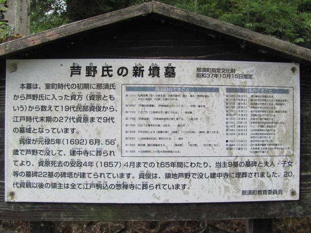 芦野氏新墳墓2