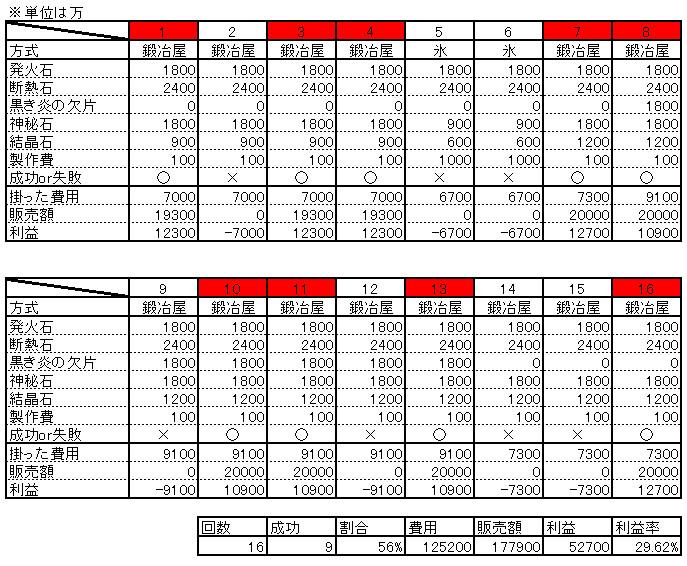 bandicam_2012-02-23_17-03-12-000.jpg
