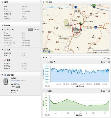 110930_run.jpg
