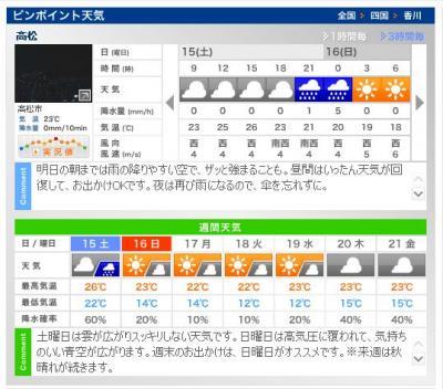 111015_tenkiyohou.jpg