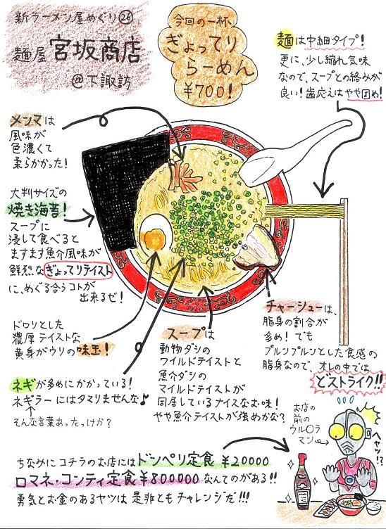 宮坂商店7