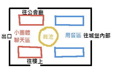 王城宴會平面圖