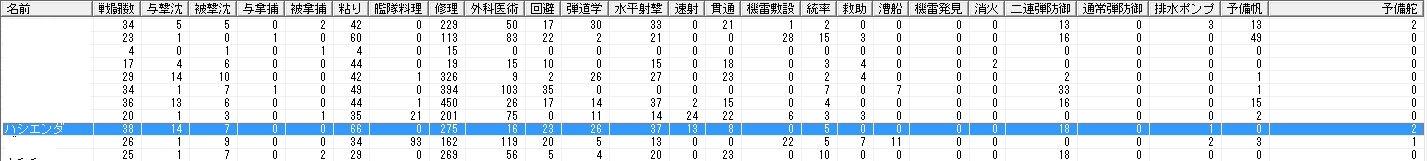 201010大海戦2-戦績